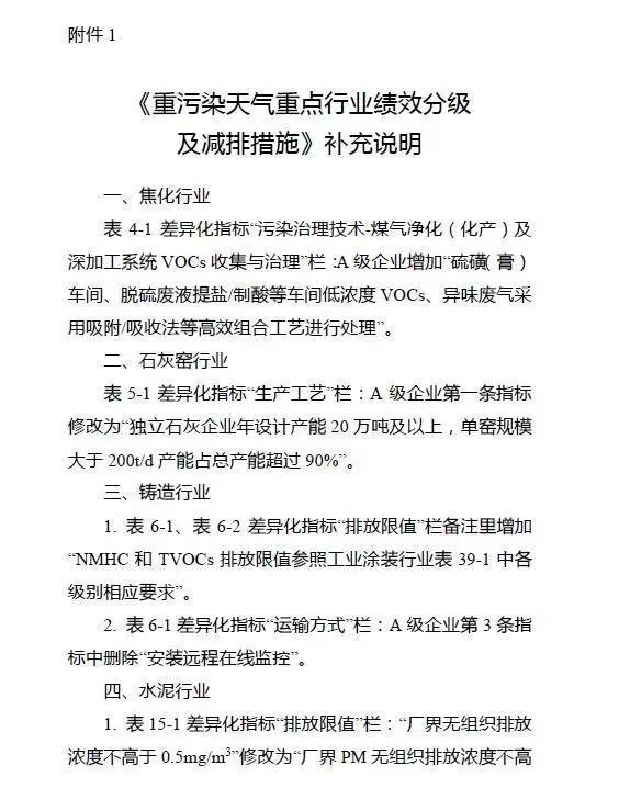 河南省生态环境厅办公室关于进一步加强重污染天气重点行业绩效分级工作的通知